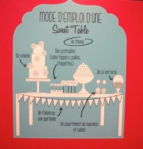 mode d'emploi sweet table
